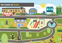 The built environment impacts people's health and well-being in cities.